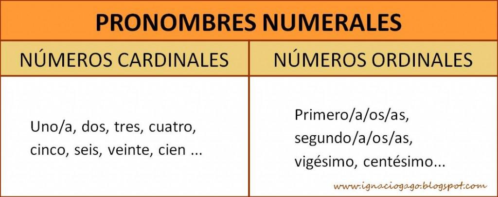 Pronombres Numerales